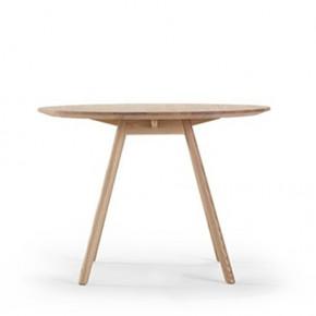 KALI ROUND TABLE